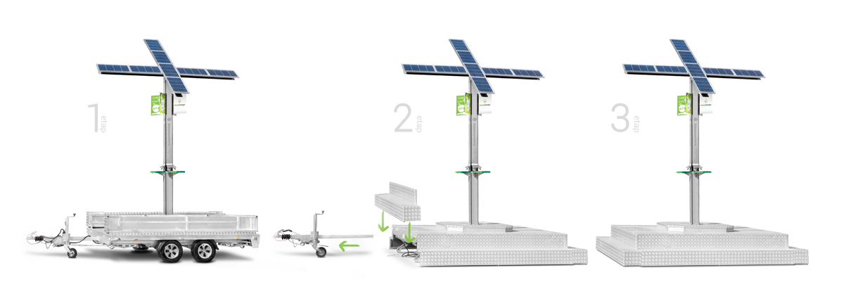 Solarna mobilna zielona ladowarka